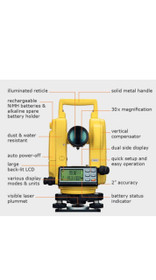 GeoMax ZIPP02 2-Second Digital Theodolite 789310