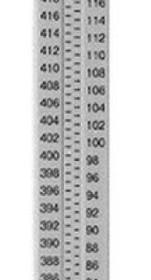 Leica GPLE2N 2m Precise Invar Leveling Rod w/Circular Level – cm Graduations