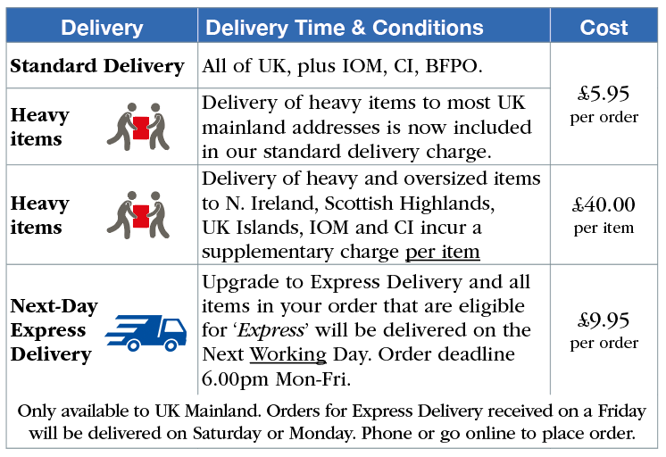 delivery-table.png