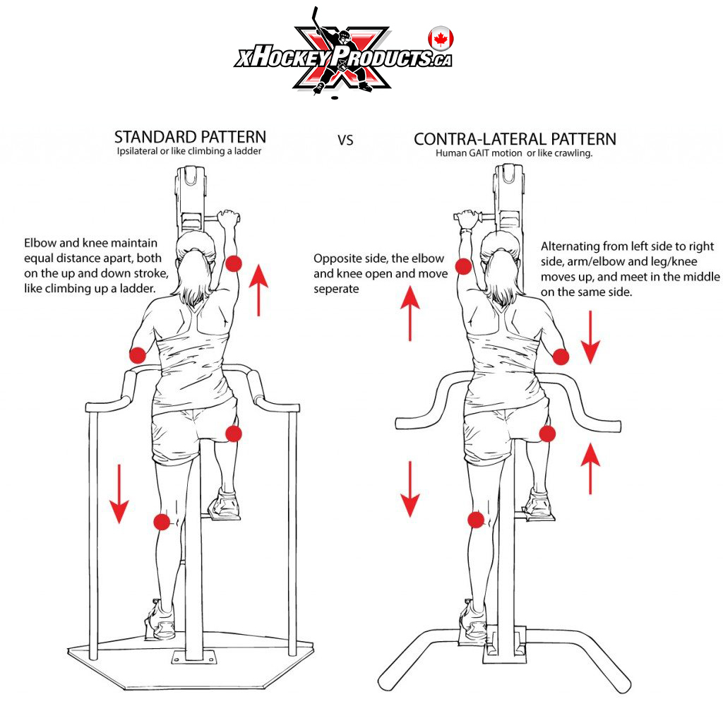 VersaClimber H from xHockeyProducts.ca Canada