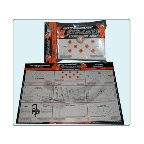Ultimate Hockey Stickhandling Drills Chart