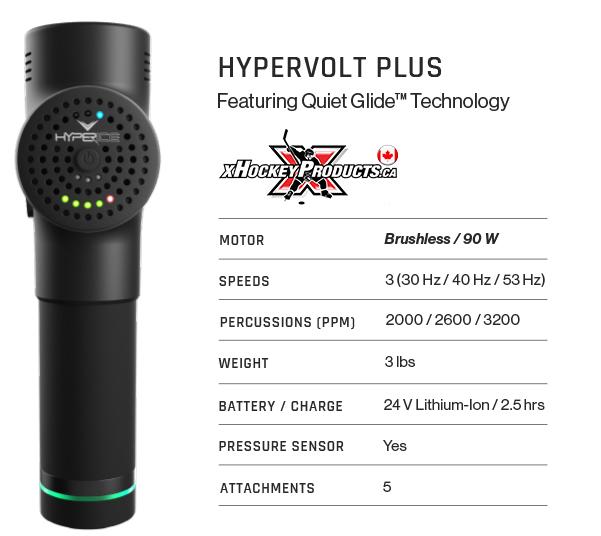 Hyperice HYPERVOLT PLUS xHockeyProducts.ca Canada