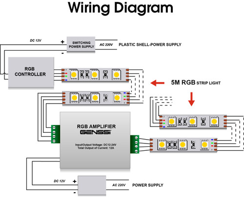 Led Lifier Wiring Diagram - Wiring Diagram Directory on