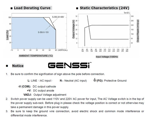 48V 350W Power Supply Regulated Switching