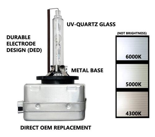 D3S 66340 42302 Xenon HID Bulb