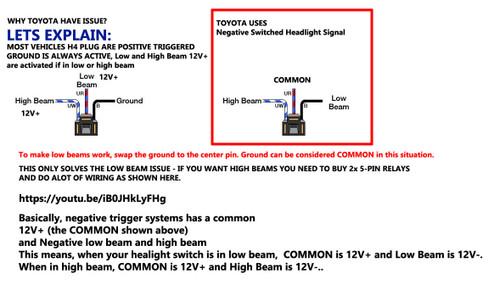 Wagner H6054 Headlight Wiring Diagram - 2011 Bmw 535i Fuse Box Location -  air-bag.yenpancane.jeanjaures37.frWiring Diagram Resource