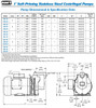 AMT/Gorman-Rupp 1 in. Self-Priming Stainless Steel Centrifugal Pump