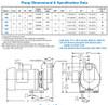 AMT/Gorman Rupp 1 1/2 in. Bronze Self-Priming Centrifugal Chemical Pump