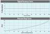 TCS 682SPA Series Aviation Petroleum Piston Meters - 50 GPM