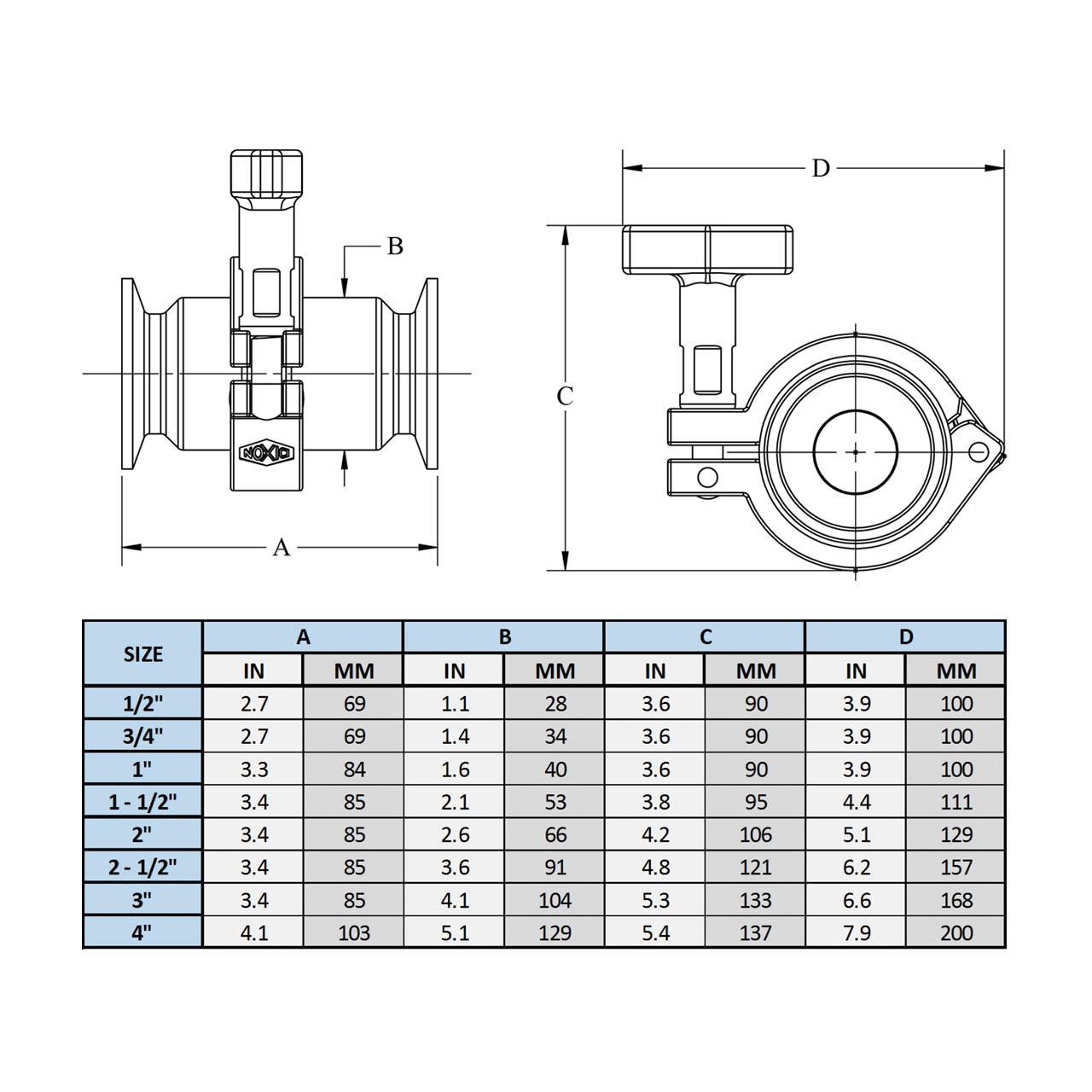 HSG-RKE100 Dixon 1 INCH HSG Sight Glass EPDM Repair KIT 2