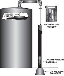 Moormann Liquid Level Gauge for Vertical Tanks