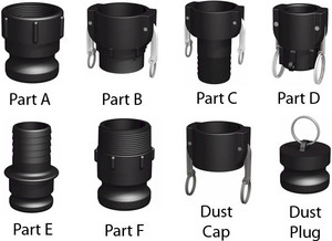 2 in. Easy Seal Polypropylene Camlock Couplings