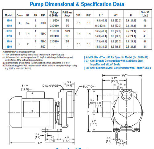 AMT/Gorman Rupp 1 1/2 in. Bronze Self-Priming Centrifugal Chemical Pump