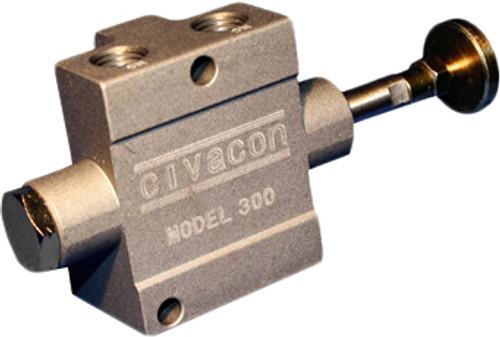 Civacon Brake Interlock