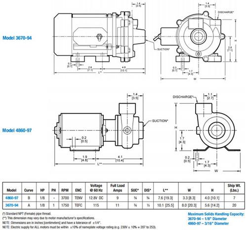 AMT/Gorman Rupp Bronze Centrifugal Marine Pumps