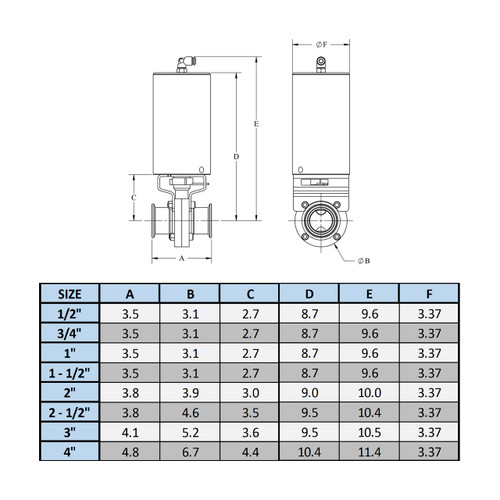 Bushings Dixon Sanitary B5102 Butterfly Valve Repair Kit for 3 Valves EPDM Seat w// 2