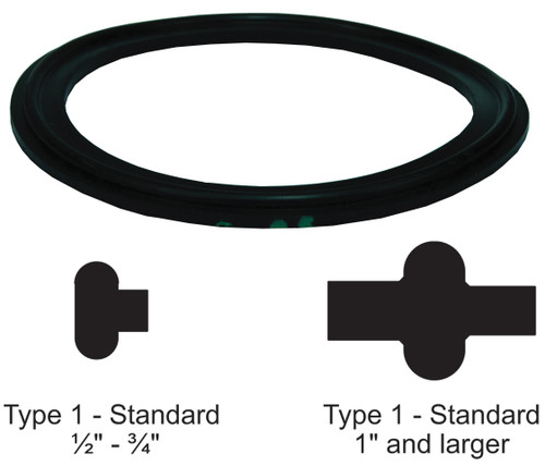 Dixon Sanitary EPDM Gaskets - Black