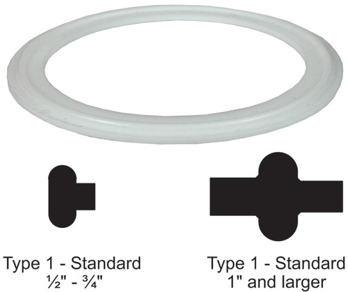Dixon Sanitary PTFE Gaskets - Solid White