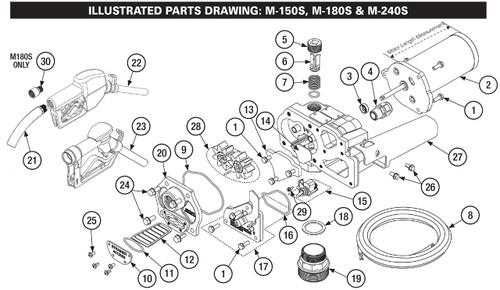 Super Gpi M150 M180 Series Replacement Parts John M Ellsworth Co Inc Wiring 101 Hemtstreekradiomeanderfmnl