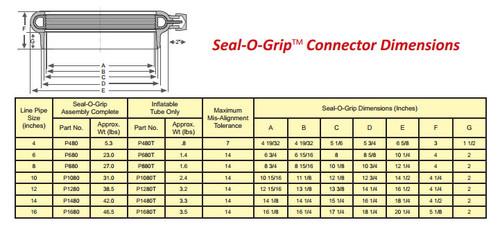 Kemper Valve Seal-O-Grip Air Grip Mud Tank Unions