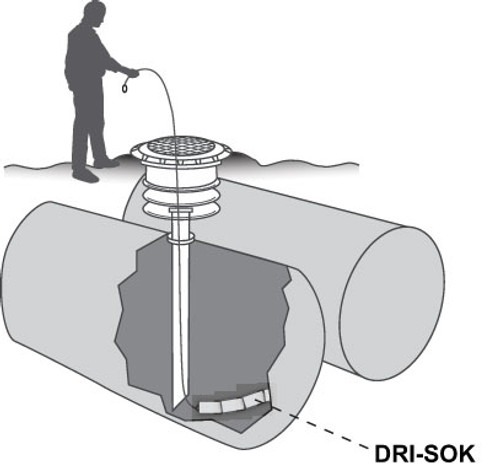 Clay & Bailey Dri-Sok For In-Tank Water Removal