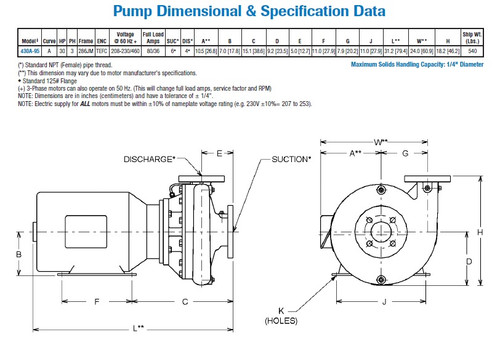AMT/Gorman Rupp 6 in. x 4 in. 1750 RPM Cast Iron Straight Centrifugal Pump