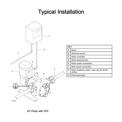Graco Wiring Diagram