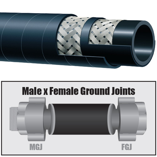 Kuriyama T340 1 in. NPT 270 PSI EPDM Steam Hose Ground Joint Assemblies w/ Male x Female Ends