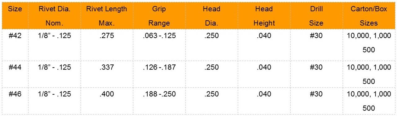 """COPPER RIVET-BRASS MANDREL BLIND DOMED BUTTON HEAD RIVET 100 #42 1/8"""""""