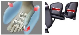 Enhanced Foot and Calf Massage includes Dual Foot Rollers.