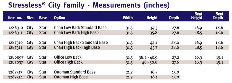 Stressless City Measurements at Unwind.
