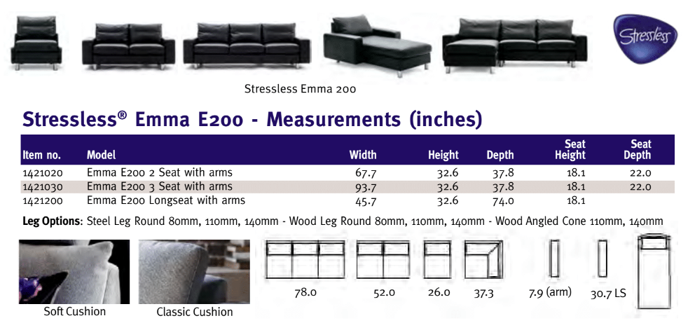 Emma E200 series dimensions.