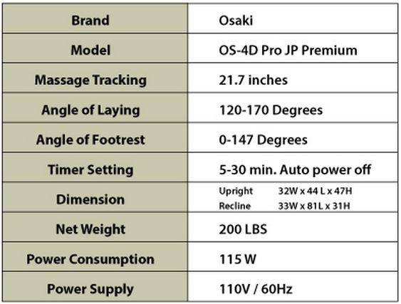 OS-4D Japan Product Specifications and Technical Specifications.