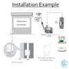 SMART WiFi Garage Door & Gate Opener