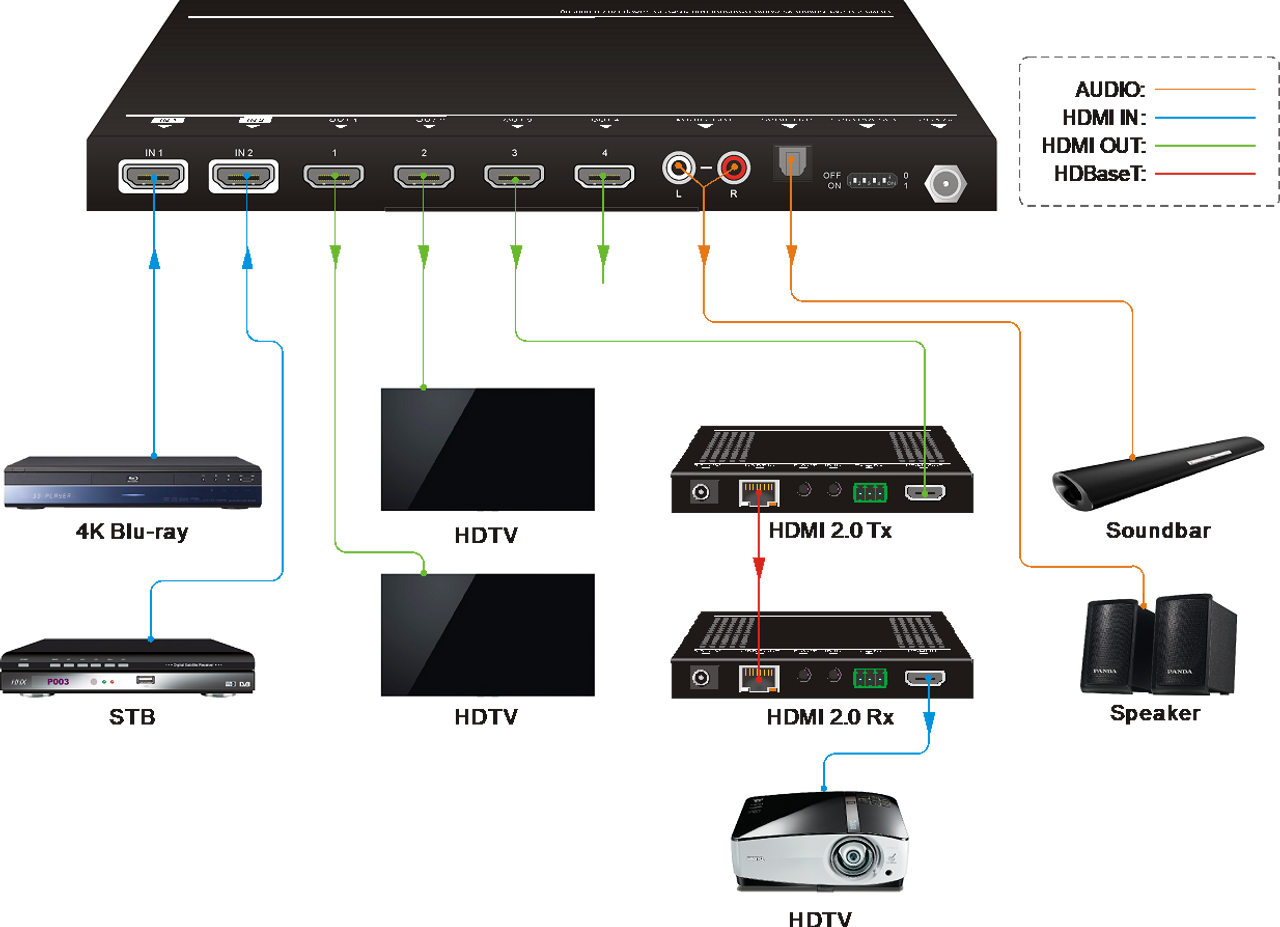 2x4 Switcher