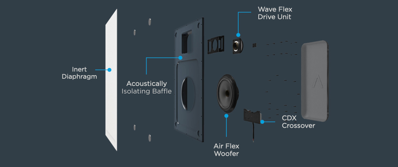 Sonance IS8 Motion Flex Invisible Speakers (Pair)