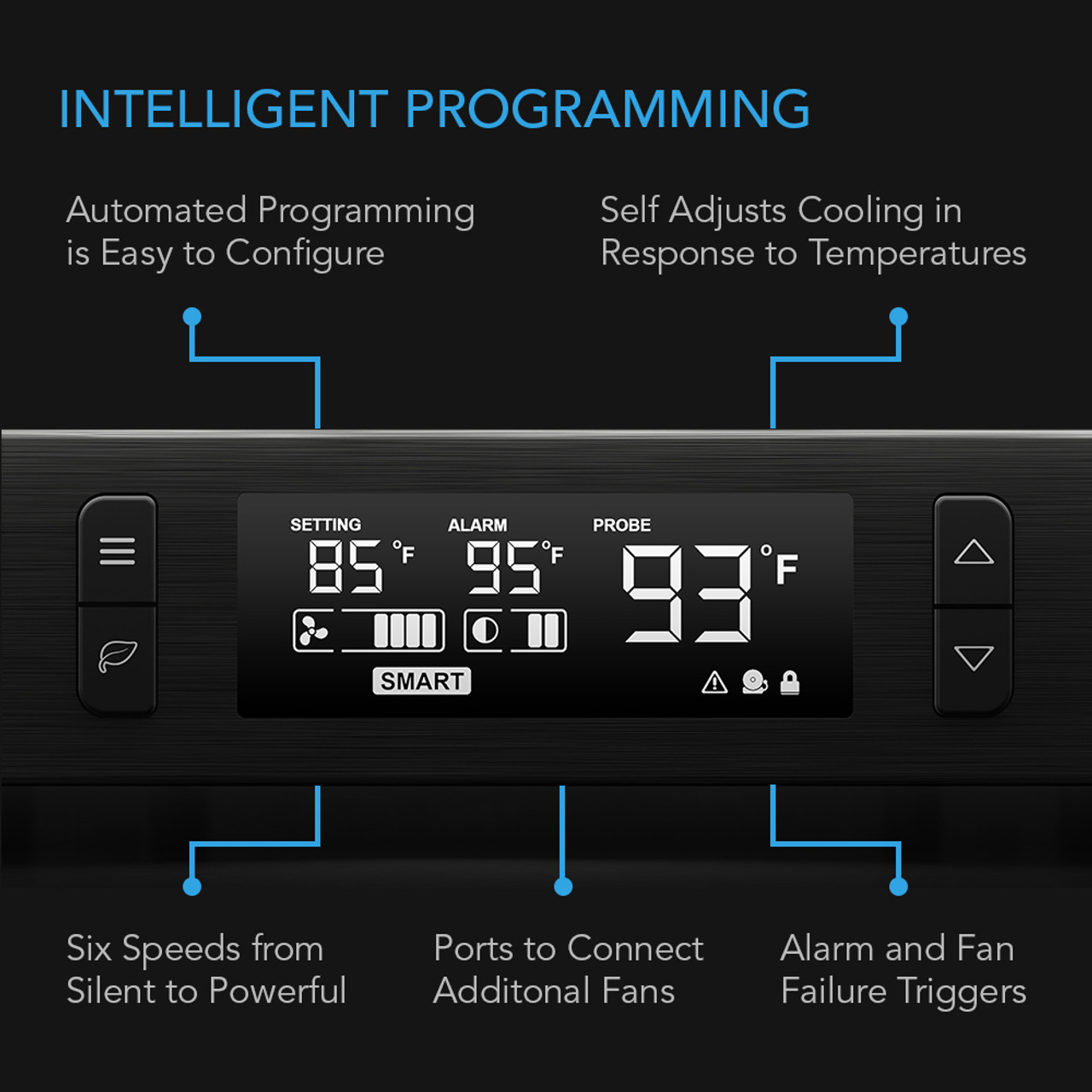 AC Infinity Aircom T8/T9/T10 400mm Wide Trio 120mm Quiet Cooling Smart System
