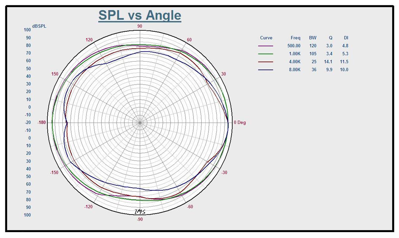 "Australian Monitor QFC8CS 8"" 70/100V QuickFit Coaxial In-Ceiling Speaker (Each)"