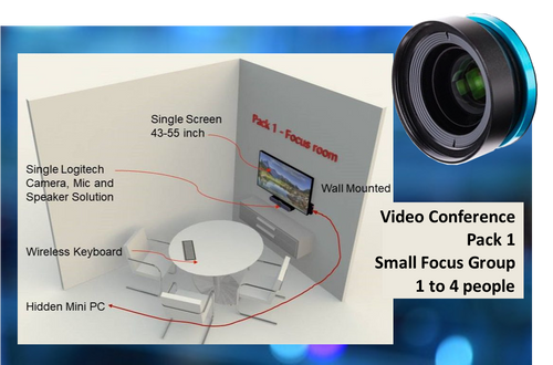 Video Conerence Pack - Small Focus Room
