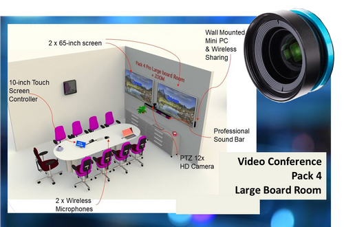 Video Conerence Pack - Large Board Room