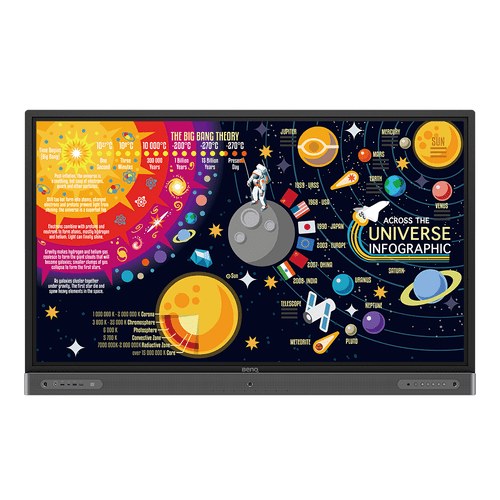 """BenQ RP02 Series 4K UHD Educational Interactive Touch Flat Display (65"""", 75"""", 86"""")"""