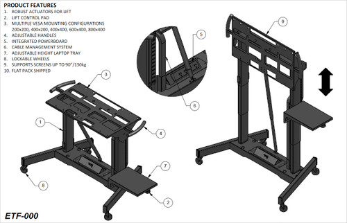 "Ultralift Education 60-90"" Flat Display Trolley Lift With Flip"