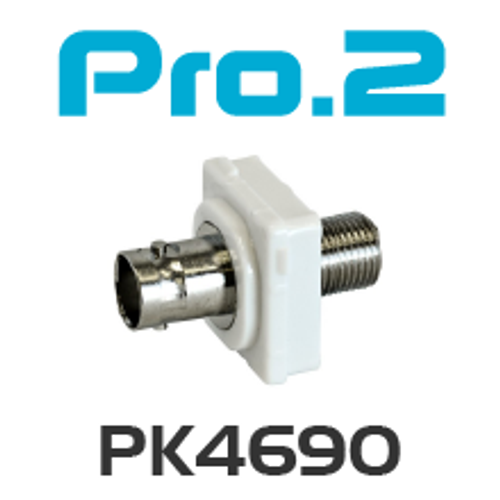 Pro.2 BNC to F Socket Mechanism