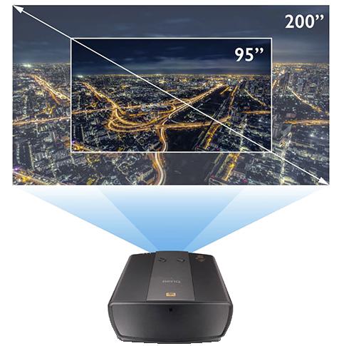 LK970's True Zoom system