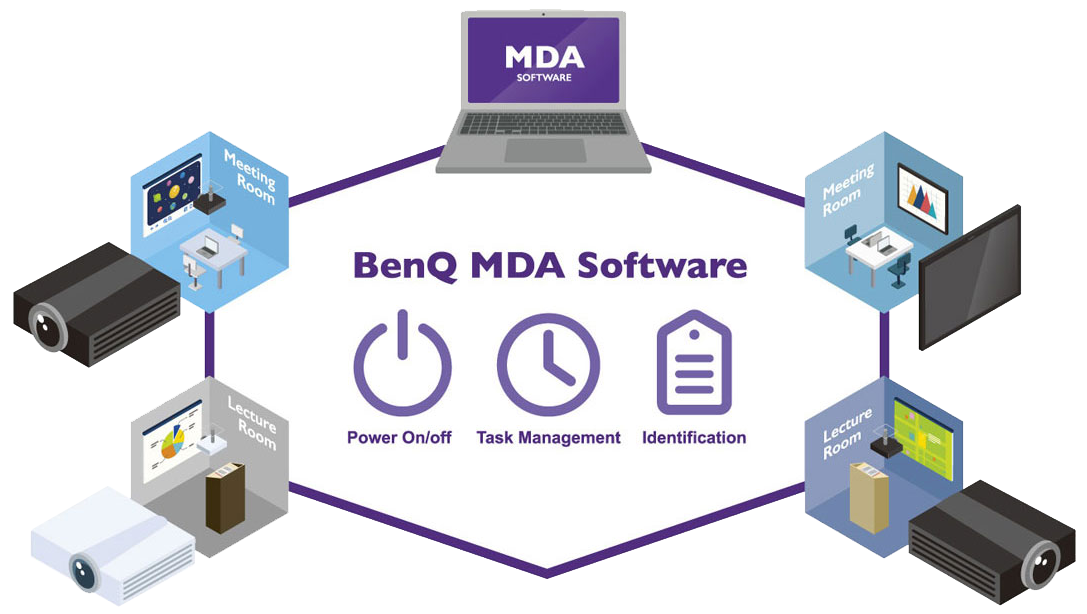 Stay in Control with BenQ MDA Software