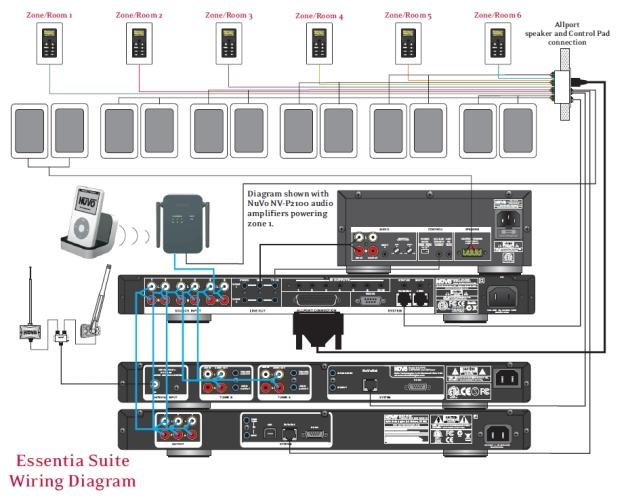 Nuvo Essentia Wiring Diagram - Wiring Diagram on