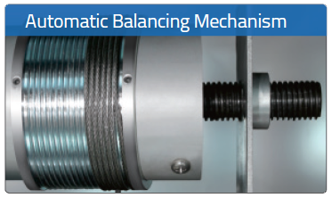 Automatic Balancing Mechanism