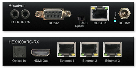 BluStream HEX100ARC-RX 4K HDBaseT Receiver With Bi-Directional IR, RS-232, PoH, ARC, LAN Switch
