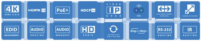 BluStream IP500UHD-TZ Multicast UHD Video Transceiver features