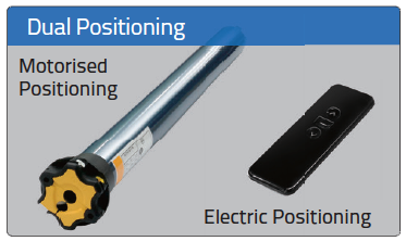 Dual Positioning System